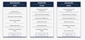 торговые счета Terra Finance