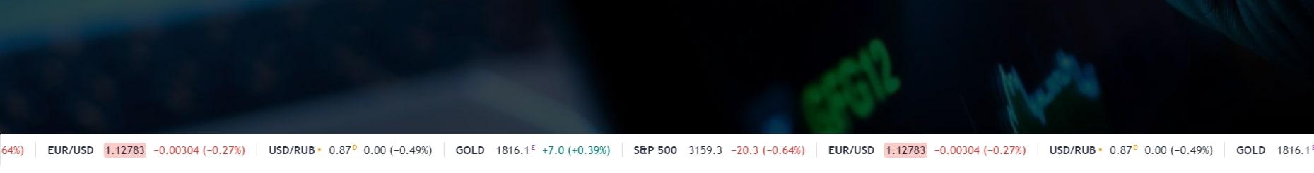 Онлайн-мониторинг торговых пар Axe Capital