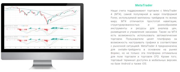 торговая платформа mt4 от Trustfx