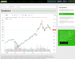 want-broker-аналитика-компании